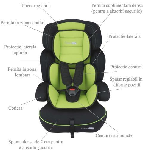 Baby Go BabyGo Scaun auto FreeMove Green
