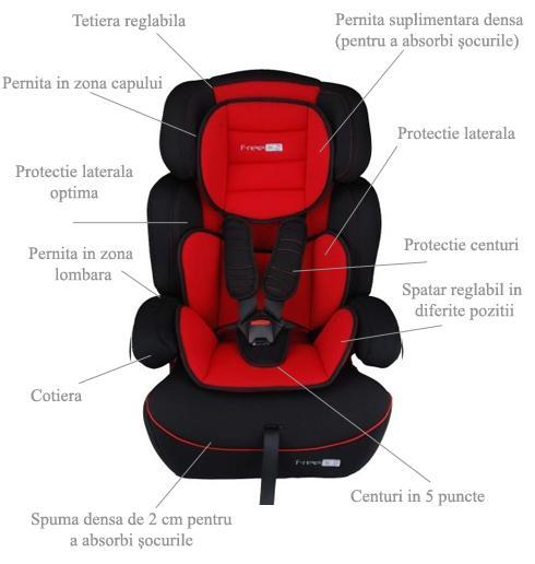 Baby Go BabyGo Scaun auto FreeMove Red