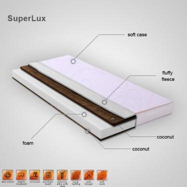 Caretero Caretero – Saltea SuperLux Sandwich Cocos 120×60 cm